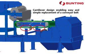 ECS Cantilever Design
