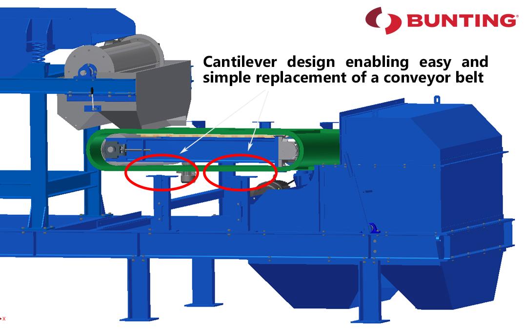 Cantilever Design Enabling Easy Conveyor Belt Replacement