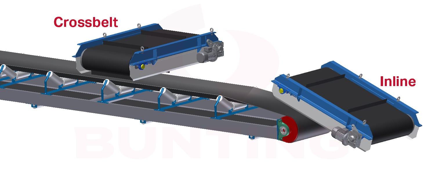 Inline vs crossbelt overband magnets