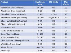 ECS Application graph